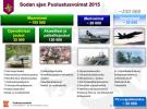 Sodan ajan Puolustusvoimat 2015.png
