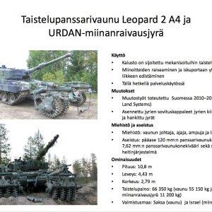 Leaopard 2 A4 ja URDAN
