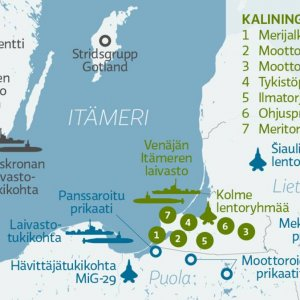 Itämeren eteläosan joukot